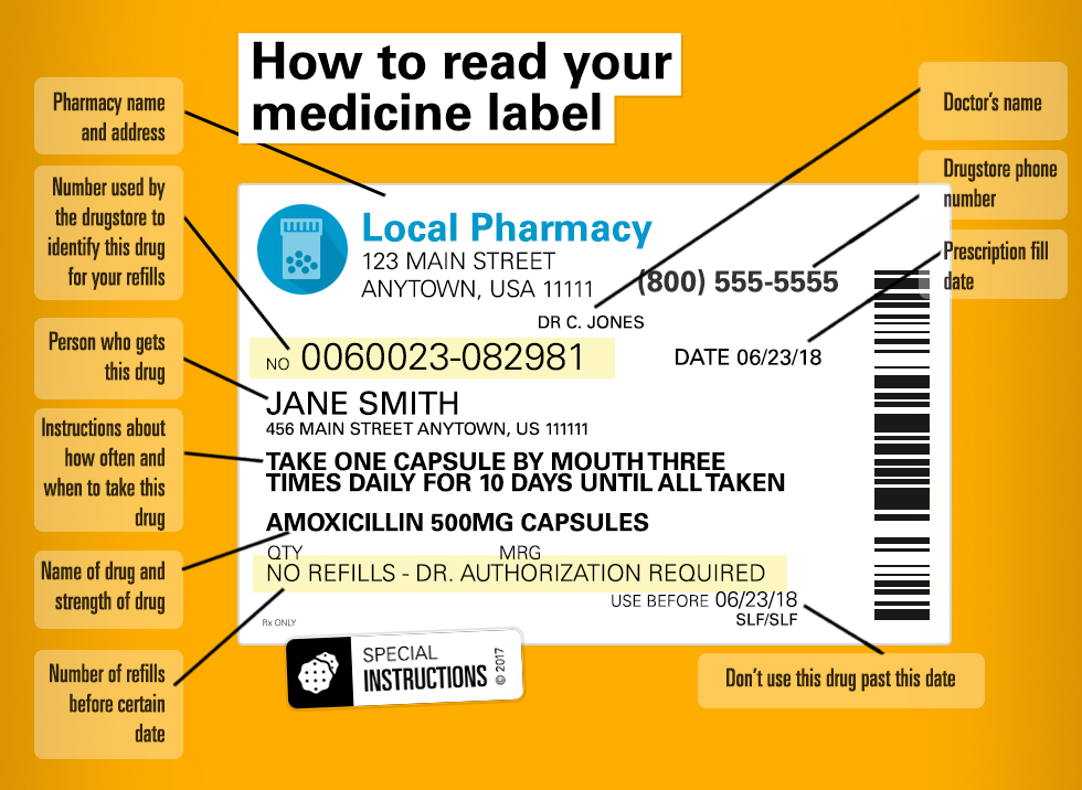 Prescription Medication Labels