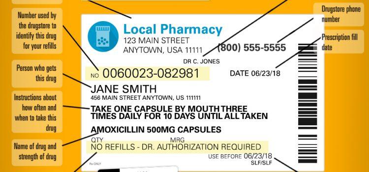 Prescription Medication Labels